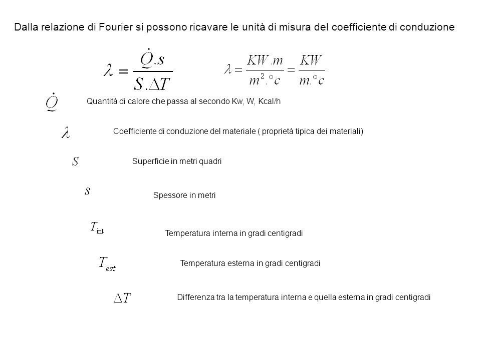 Dalla relazione di Fourier si possono ricavare le unità di misura del coefficiente di conduzione