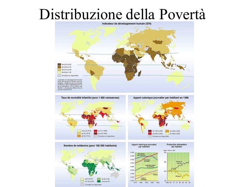 Distribuzione della Povertà