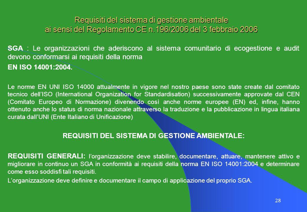 REQUISITI DEL SISTEMA DI GESTIONE AMBIENTALE: