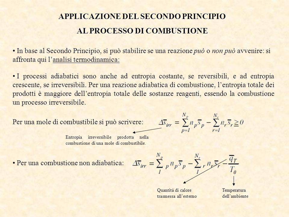 APPLICAZIONE DEL SECONDO PRINCIPIO AL PROCESSO DI COMBUSTIONE