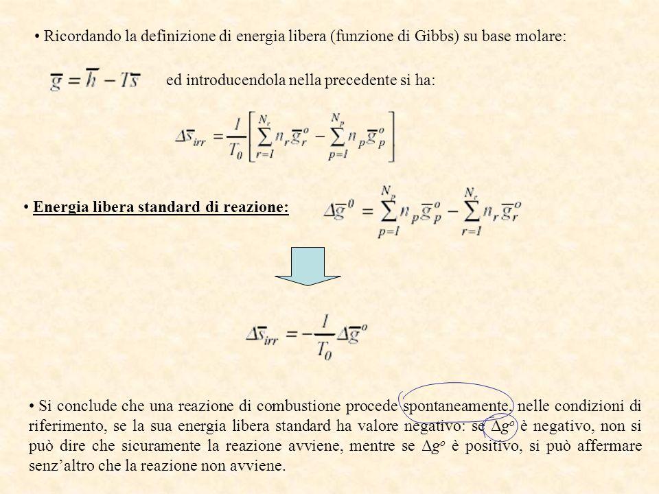 Ricordando la definizione di energia libera (funzione di Gibbs) su base molare: