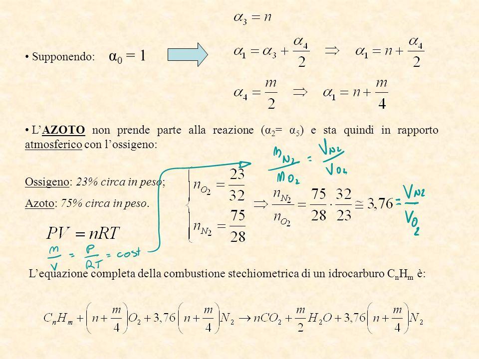 Supponendo: α0 = 1. L'AZOTO non prende parte alla reazione (α2= α5) e sta quindi in rapporto atmosferico con l'ossigeno: