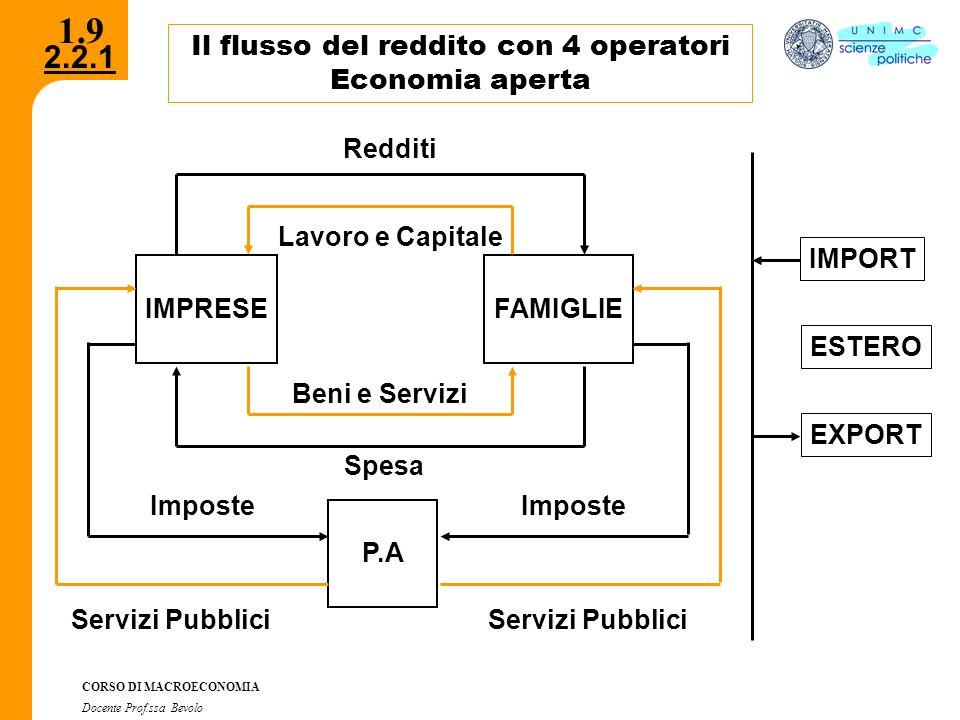 Il flusso del reddito con 4 operatori