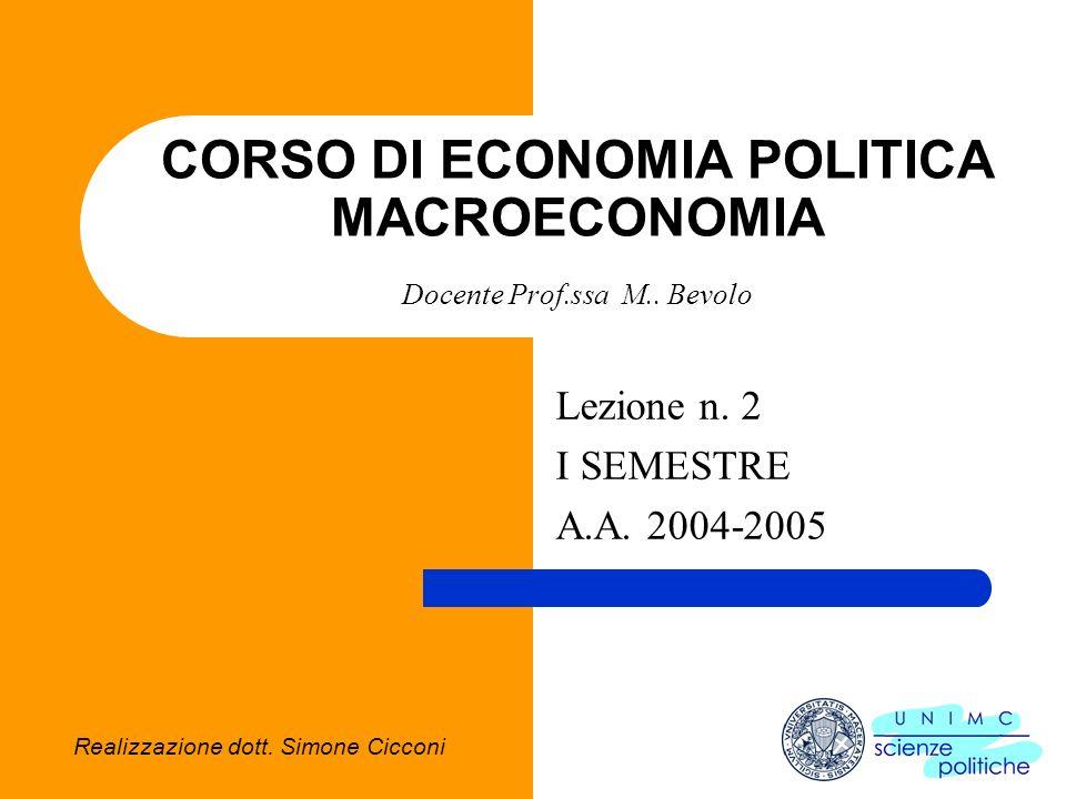 CORSO DI ECONOMIA POLITICA MACROECONOMIA Docente Prof.ssa M.. Bevolo