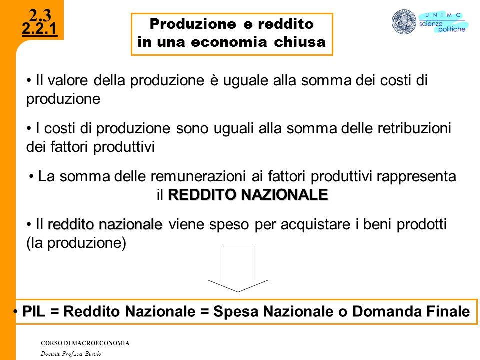 2.3 Produzione e reddito. in una economia chiusa. Il valore della produzione è uguale alla somma dei costi di produzione.