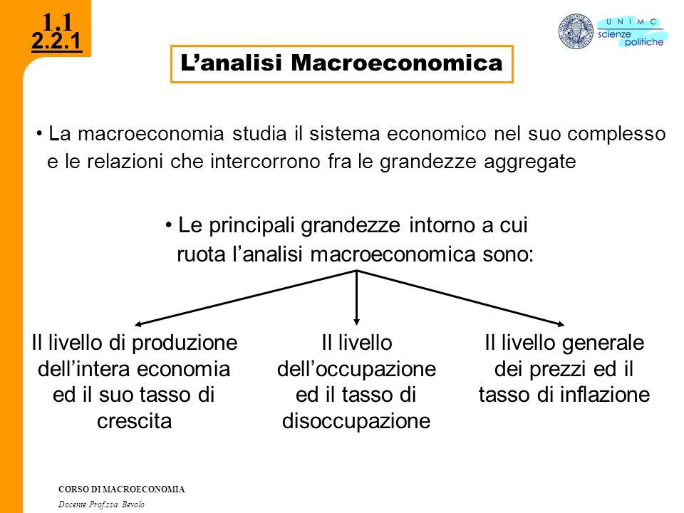 1.1 L'analisi Macroeconomica Le principali grandezze intorno a cui