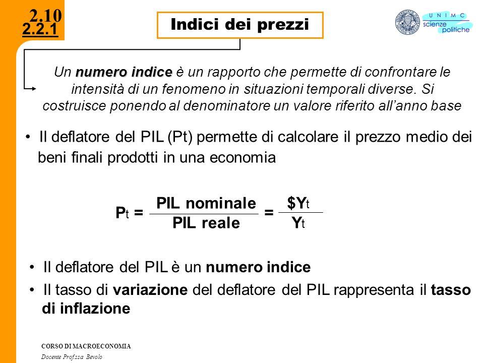 2.10 Indici dei prezzi Pt = PIL nominale PIL reale = $Yt Yt