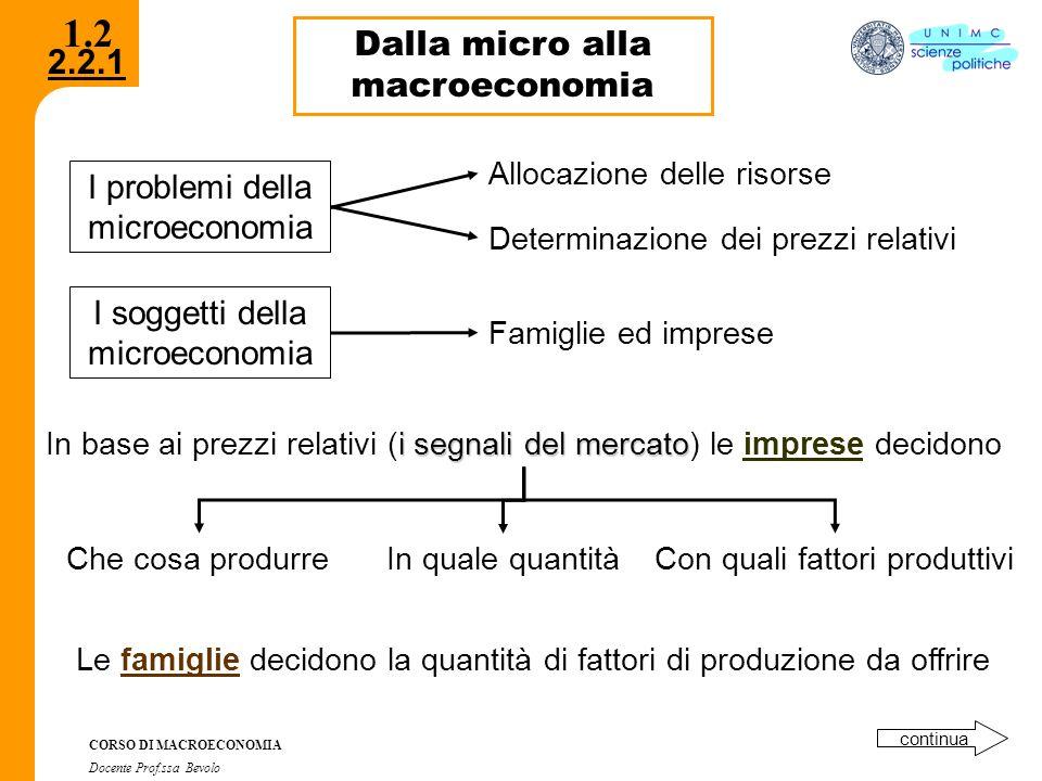 1.2 Dalla micro alla macroeconomia I problemi della microeconomia
