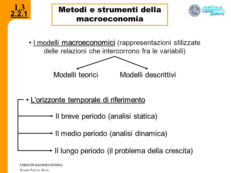 1.3 Metodi e strumenti della macroeconomia Modelli teorici