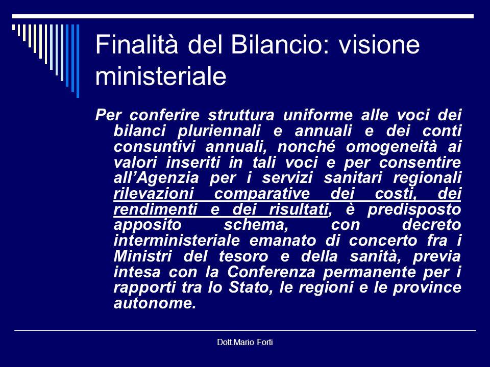 Finalità del Bilancio: visione ministeriale