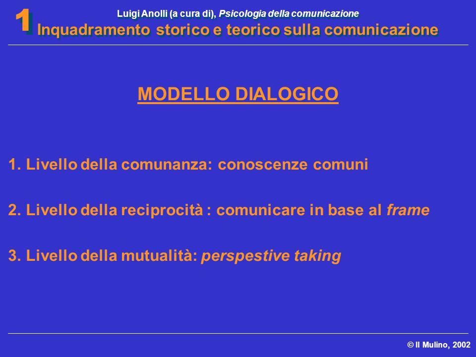 MODELLO DIALOGICO Livello della comunanza: conoscenze comuni
