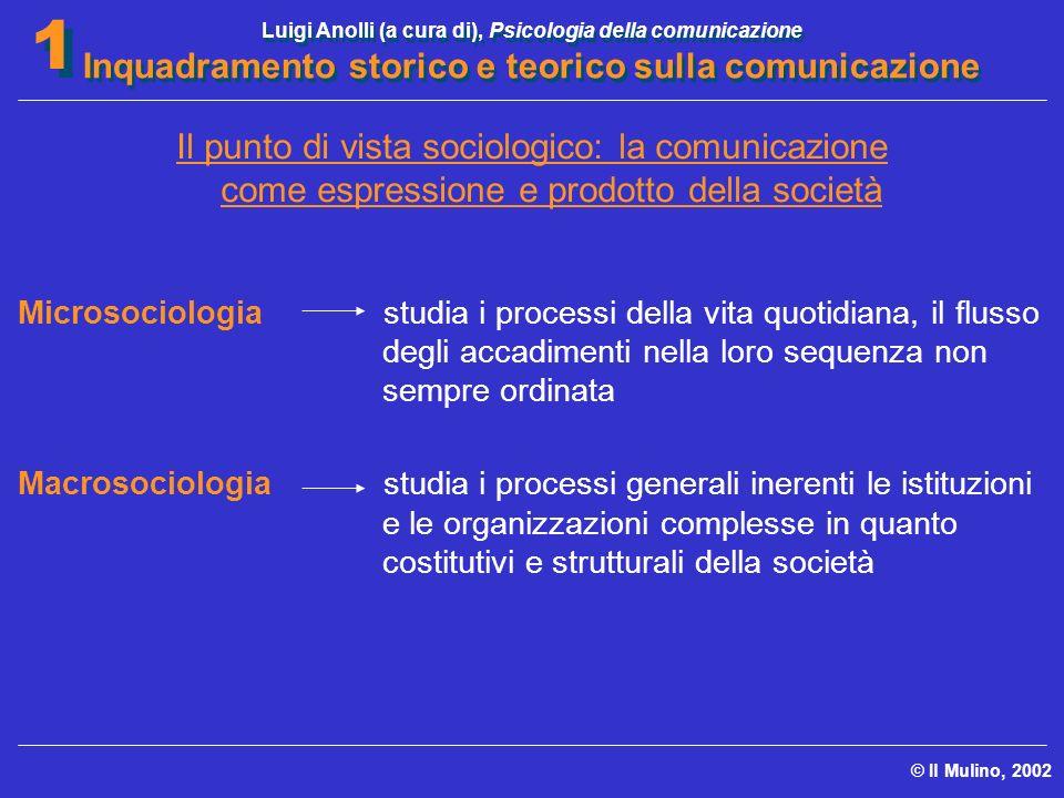 Il punto di vista sociologico: la comunicazione come espressione e prodotto della società
