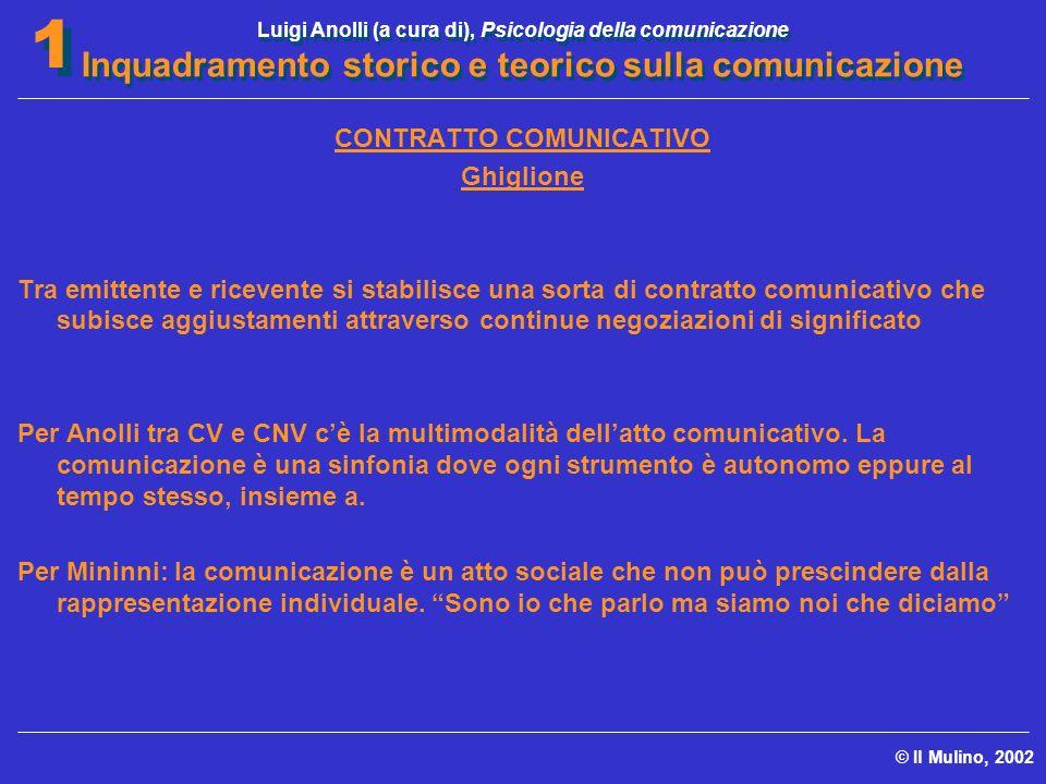 CONTRATTO COMUNICATIVO