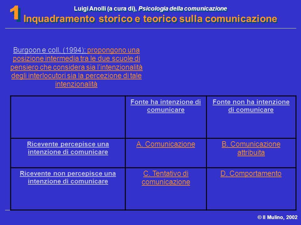 B. Comunicazione attribuita