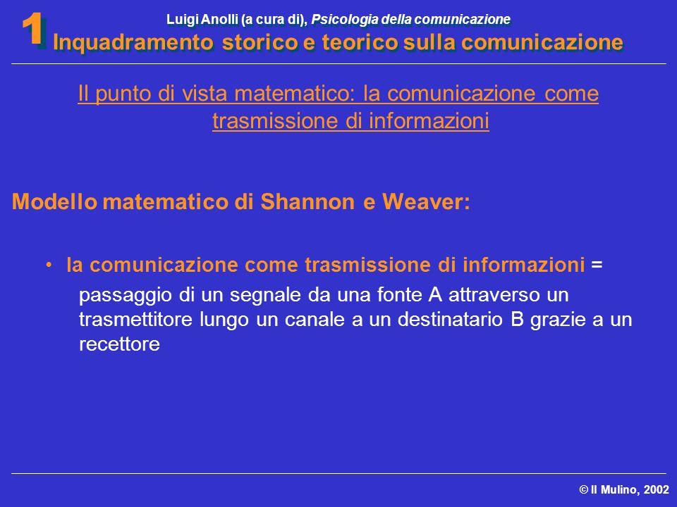 Modello matematico di Shannon e Weaver: