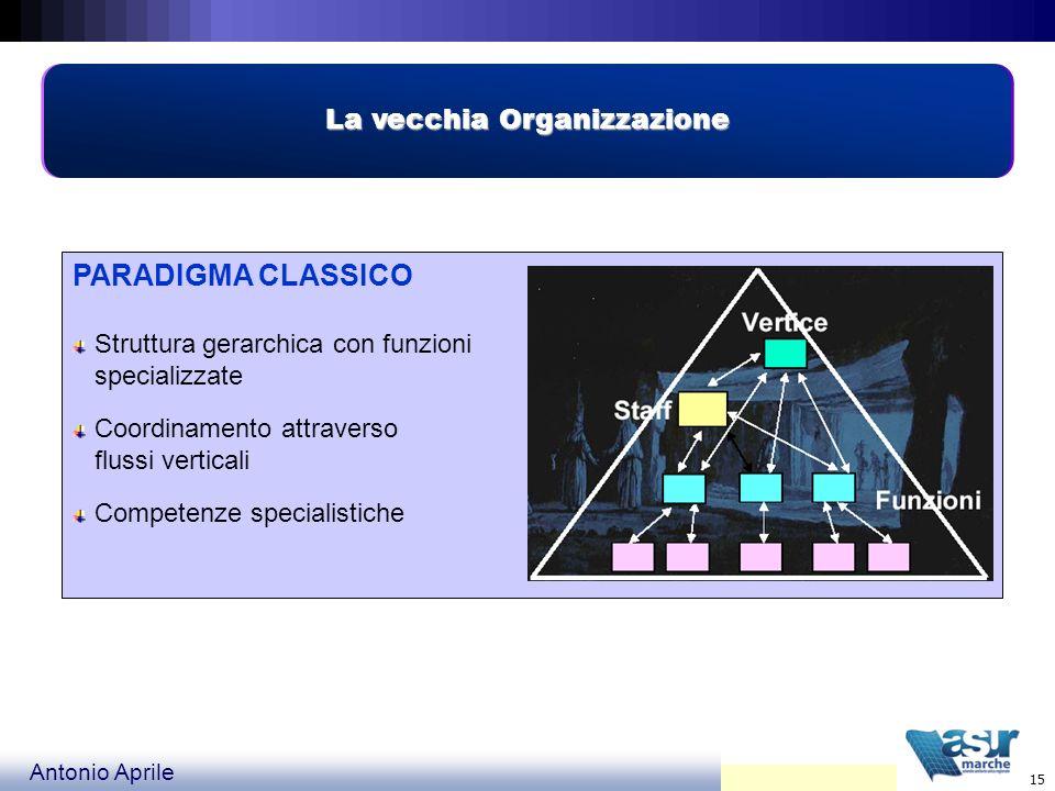 La vecchia Organizzazione