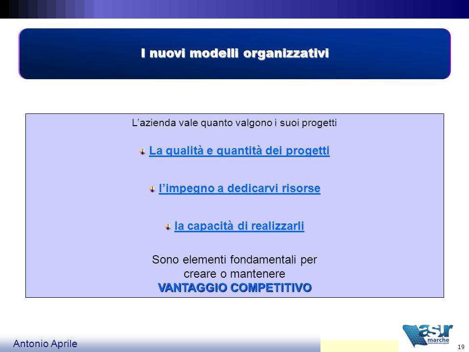 I nuovi modelli organizzativi