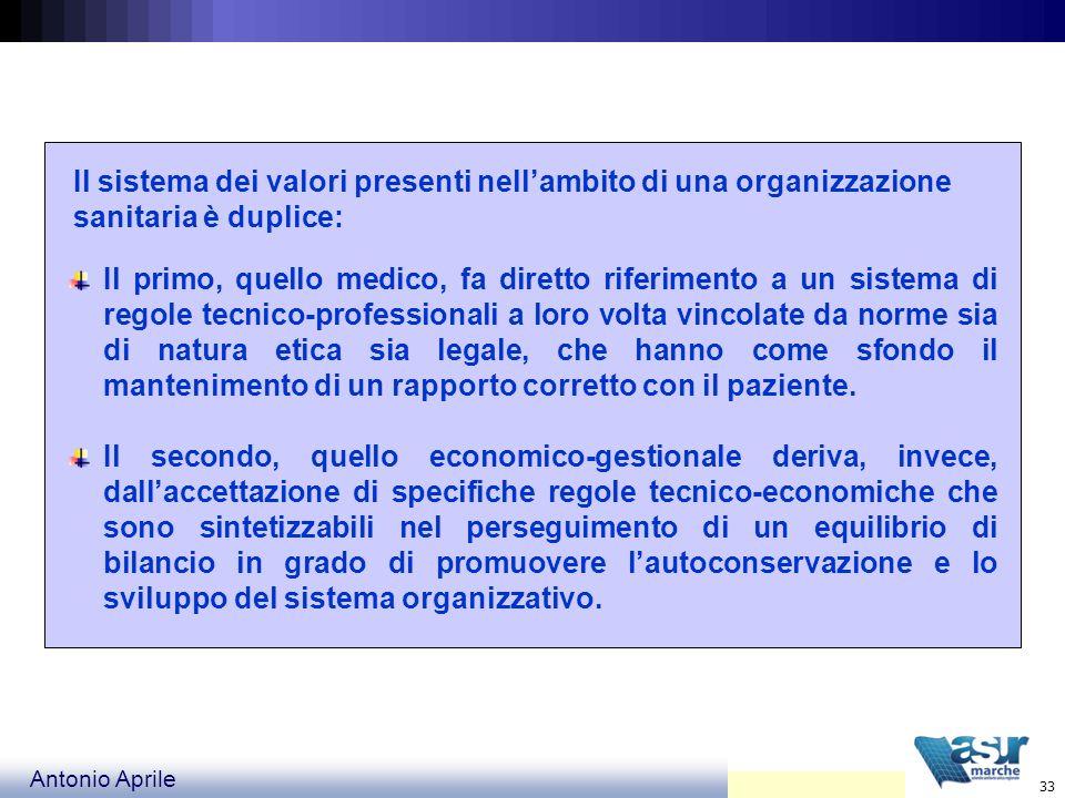 Il sistema dei valori presenti nell'ambito di una organizzazione sanitaria è duplice: