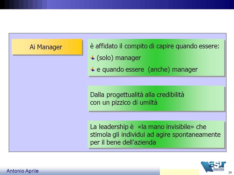 Ai Managerè affidato il compito di capire quando essere: (solo) manager. e quando essere (anche) manager.