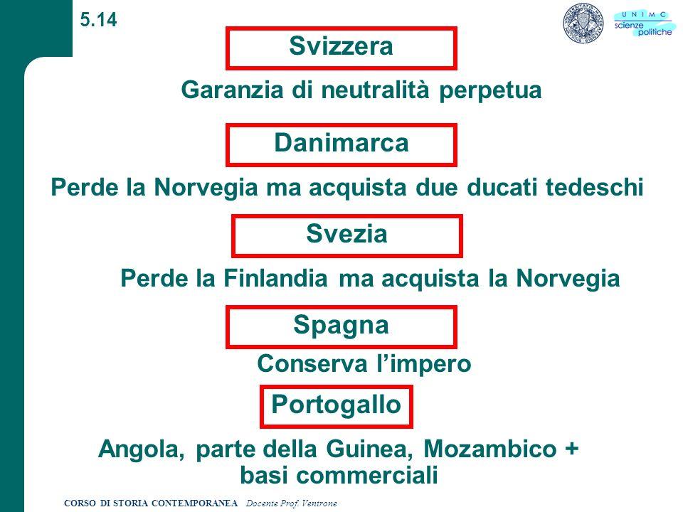 Svizzera Danimarca Svezia Spagna Portogallo