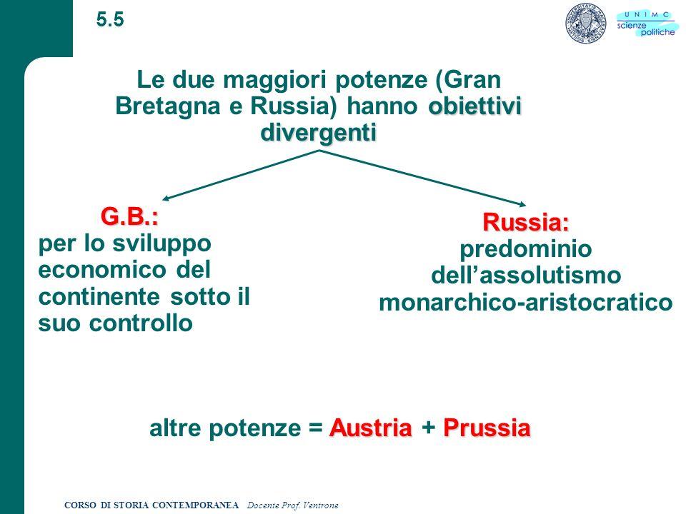 Russia: predominio dell'assolutismo monarchico-aristocratico