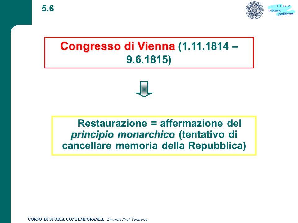 Congresso di Vienna (1.11.1814 – 9.6.1815)