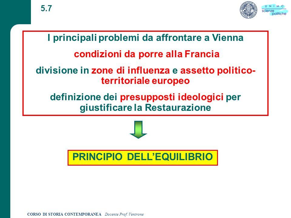 PRINCIPIO DELL'EQUILIBRIO
