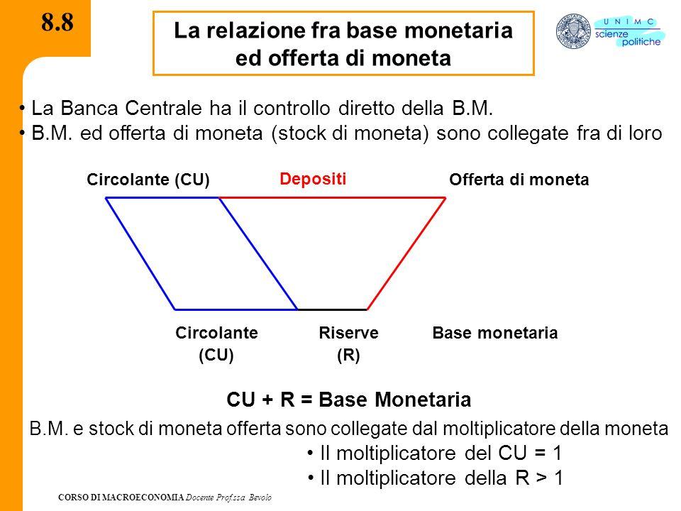 La relazione fra base monetaria ed offerta di moneta