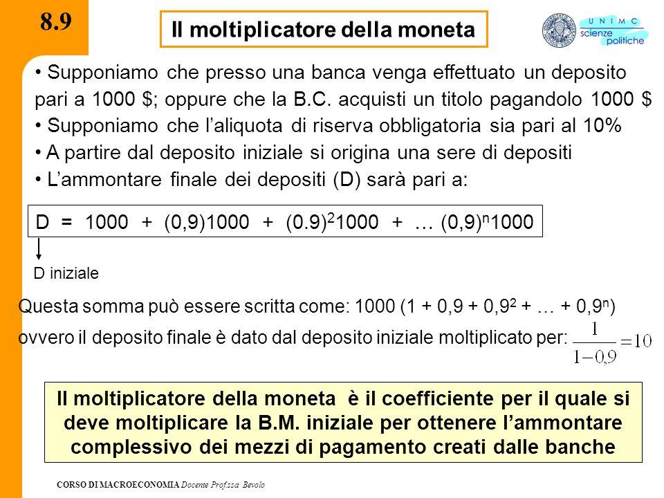 Il moltiplicatore della moneta