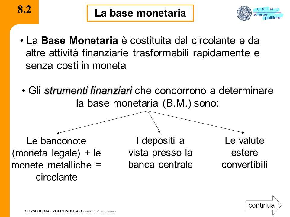 8.2 La base monetaria. La Base Monetaria è costituita dal circolante e da. altre attività finanziarie trasformabili rapidamente e.