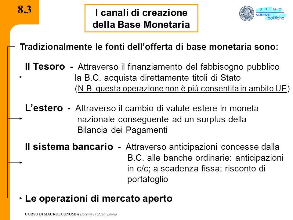 8.3 I canali di creazione della Base Monetaria