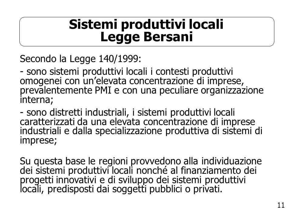 Sistemi produttivi locali