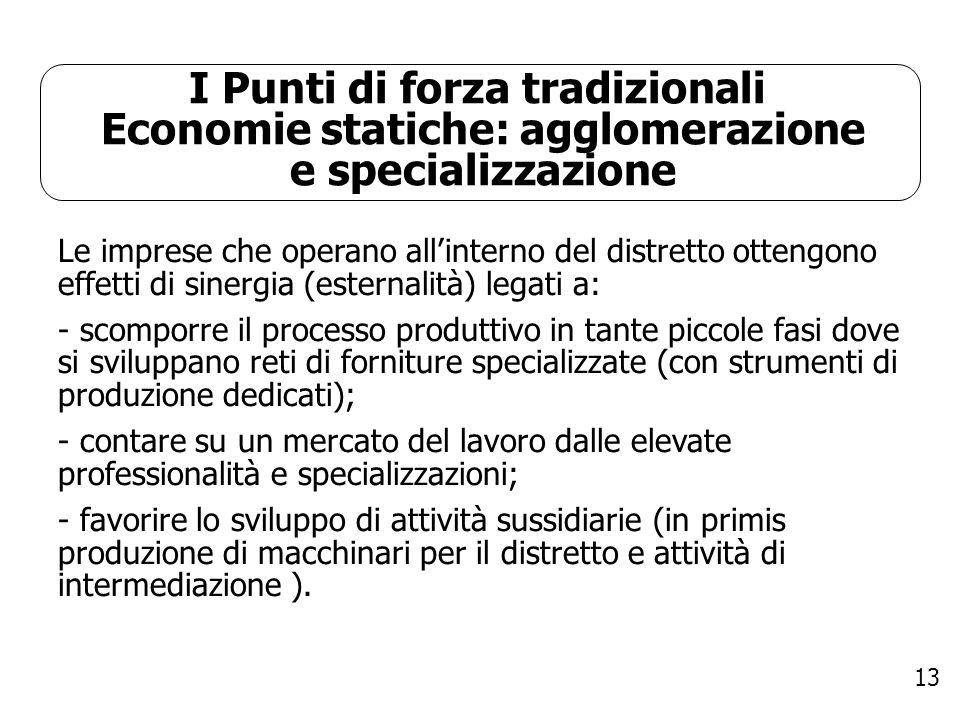 I Punti di forza tradizionali Economie statiche: agglomerazione
