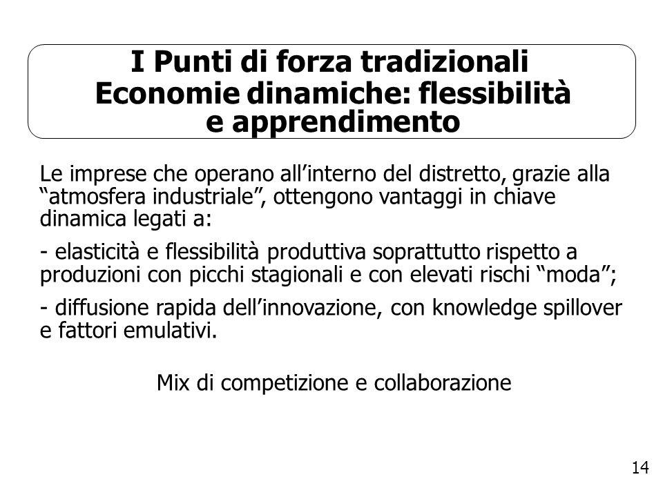I Punti di forza tradizionali Economie dinamiche: flessibilità