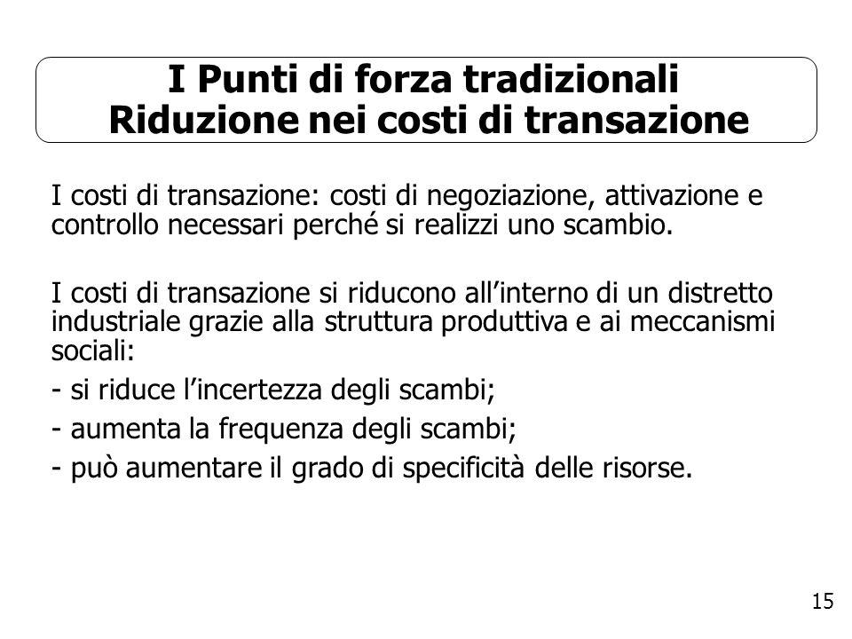 I Punti di forza tradizionali Riduzione nei costi di transazione