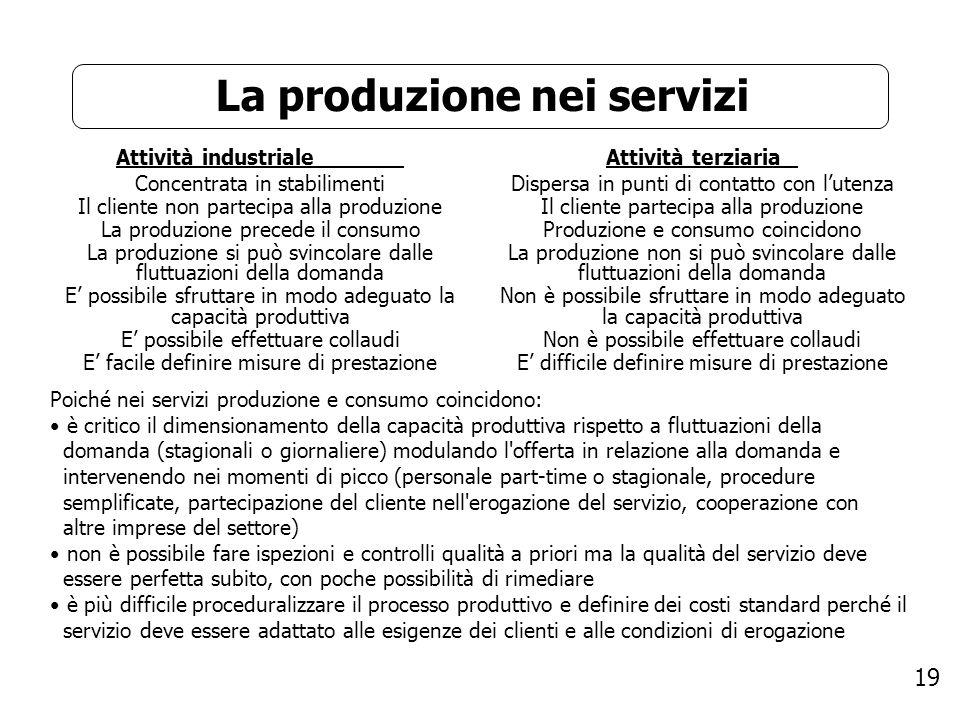 La produzione nei servizi