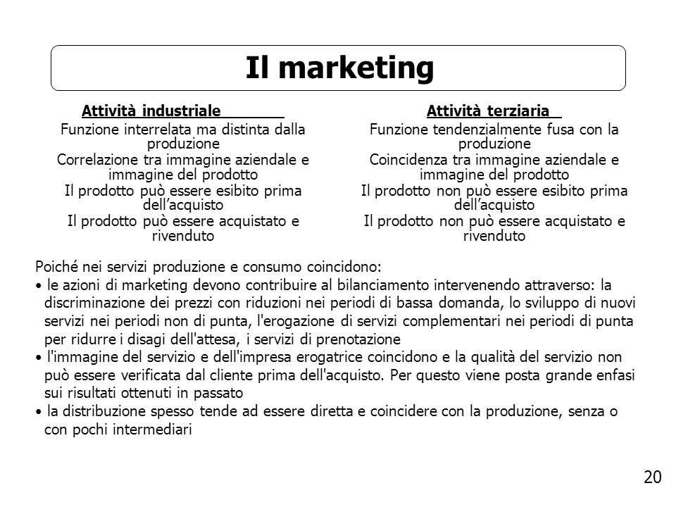 Il marketing Attività industriale