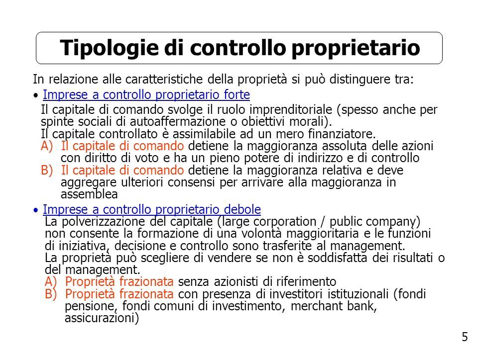 Tipologie di controllo proprietario