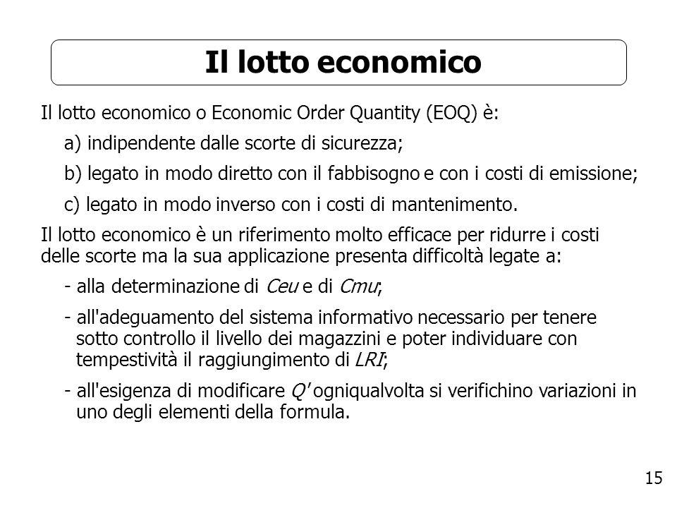 Il lotto economico Il lotto economico o Economic Order Quantity (EOQ) è: a) indipendente dalle scorte di sicurezza;