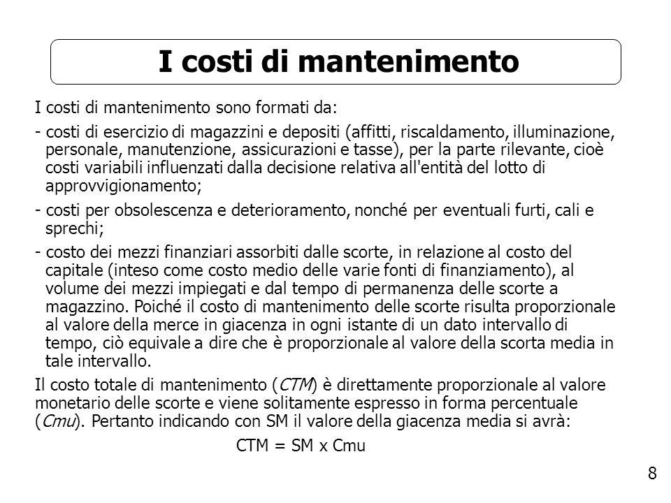 I costi di mantenimento