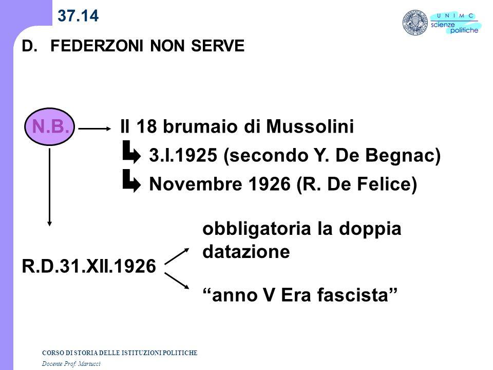 Il 18 brumaio di Mussolini