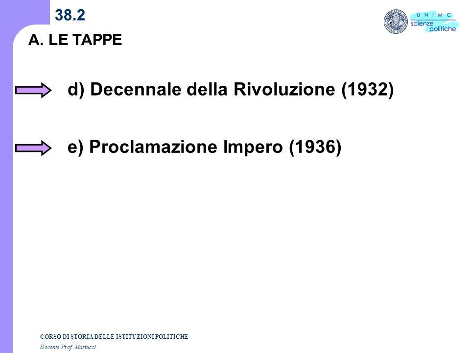 d) Decennale della Rivoluzione (1932)