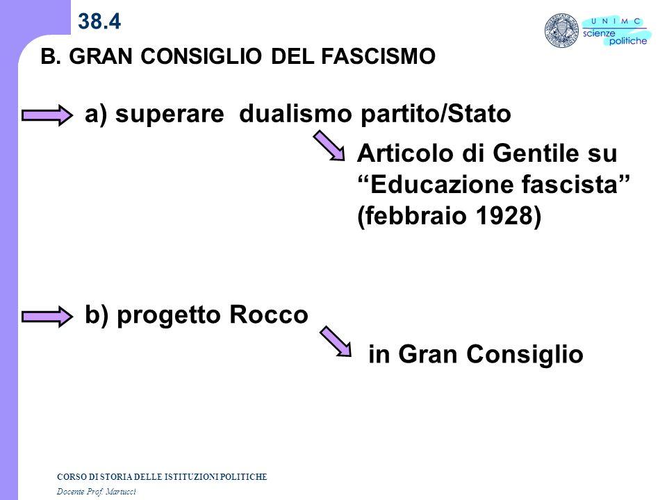 a) superare dualismo partito/Stato