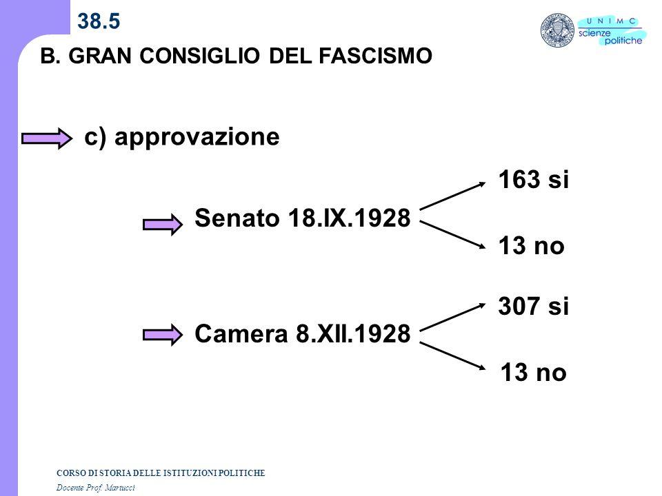 c) approvazione 163 si Senato 18.IX.1928 13 no 307 si