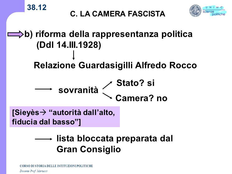 b) riforma della rappresentanza politica (Ddl 14.III.1928)