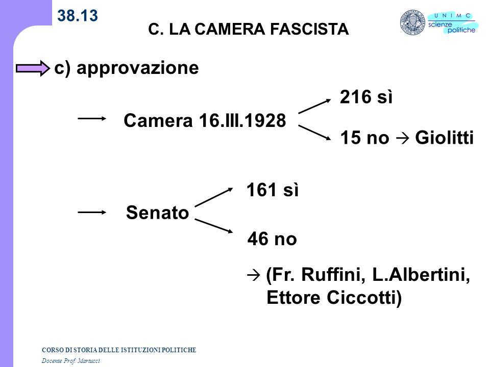 c) approvazione 216 sì Camera 16.III.1928 15 no  Giolitti 161 sì