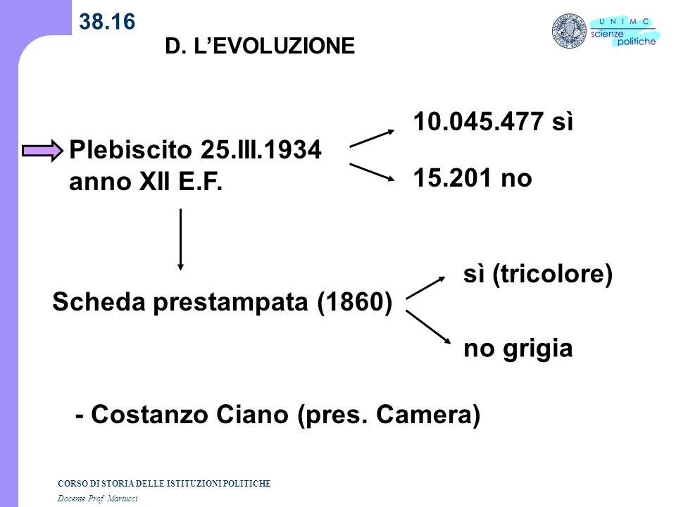 Plebiscito 25.III.1934 anno XII E.F. 15.201 no