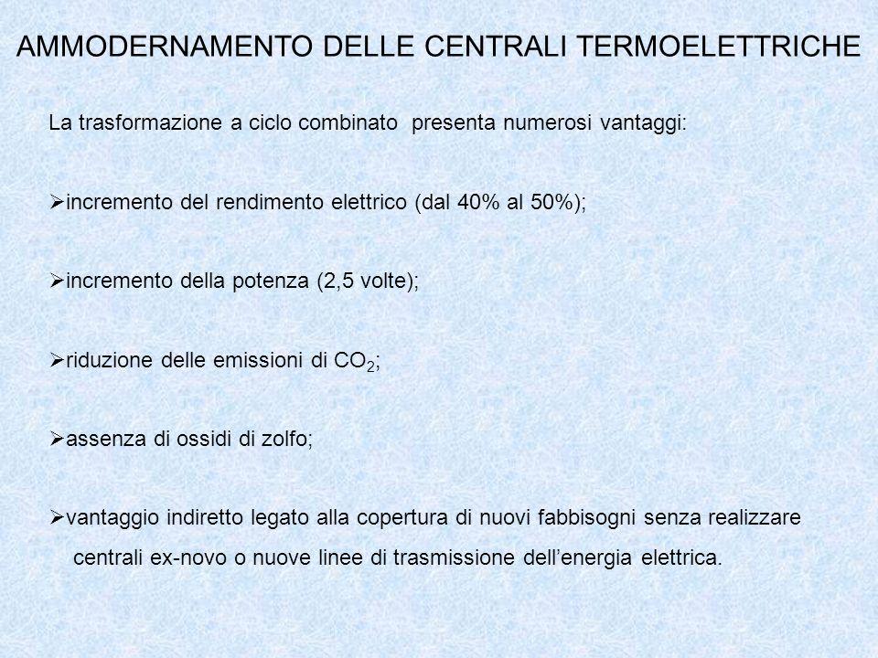 AMMODERNAMENTO DELLE CENTRALI TERMOELETTRICHE