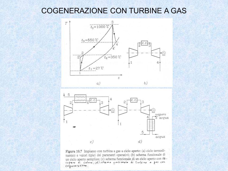 COGENERAZIONE CON TURBINE A GAS