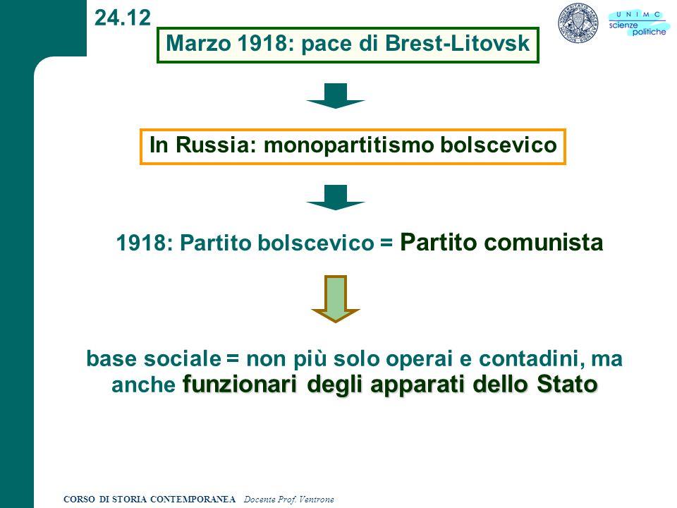 Marzo 1918: pace di Brest-Litovsk